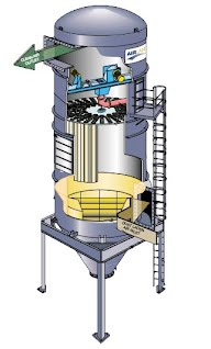 Bag House Dust Collector - AirLanco RLP