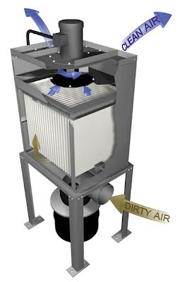 Shaker Dust Collector - UAS SDC Filter